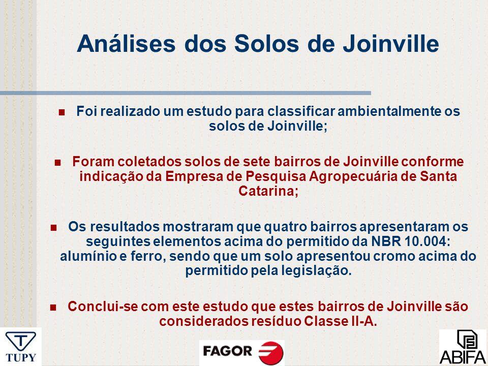 Análises dos Solos de Joinville