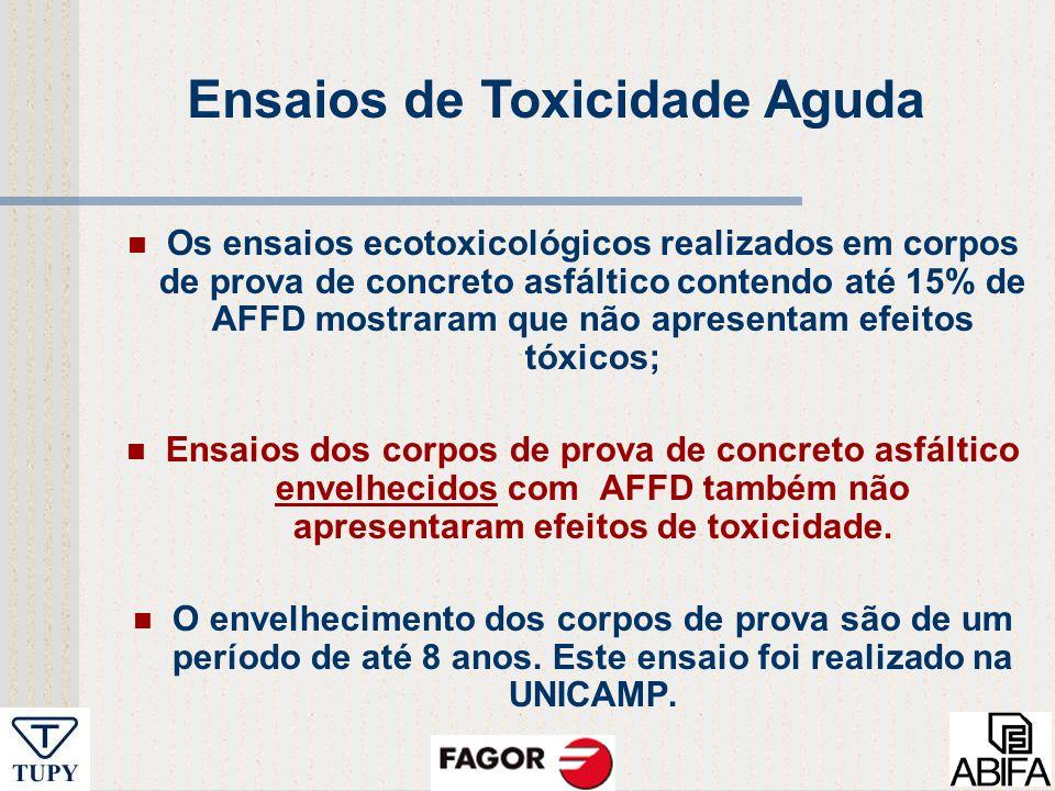 Ensaios de Toxicidade Aguda