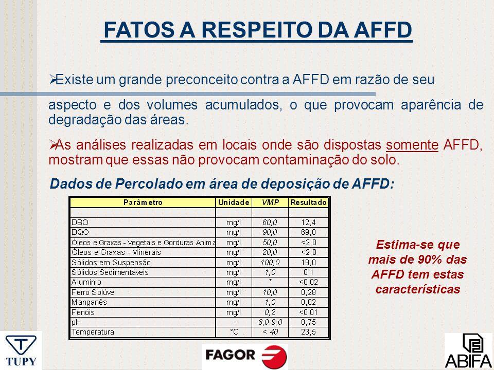 Existe um grande preconceito contra a AFFD em razão de seu