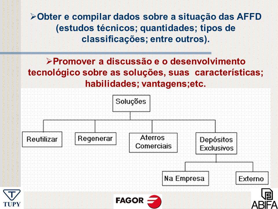 Obter e compilar dados sobre a situação das AFFD (estudos técnicos; quantidades; tipos de classificações; entre outros).
