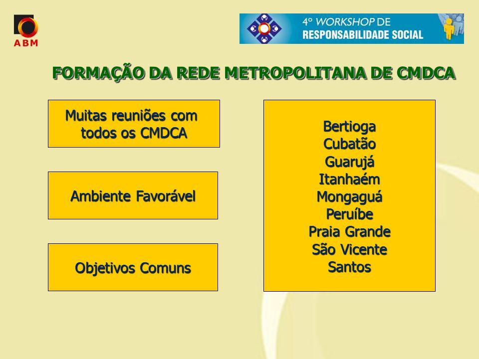 FORMAÇÃO DA REDE METROPOLITANA DE CMDCA