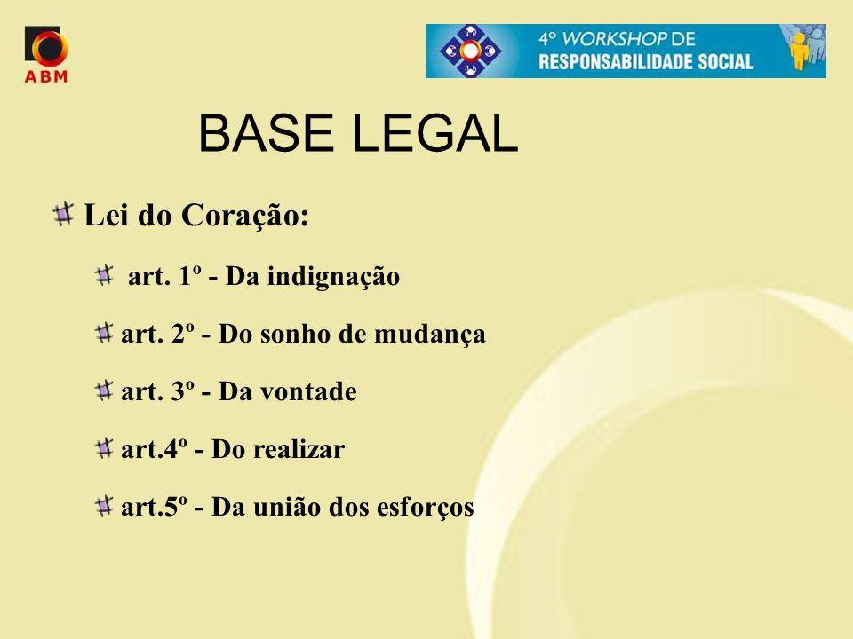 BASE LEGAL Lei do Coração: art. 1º - Da indignação