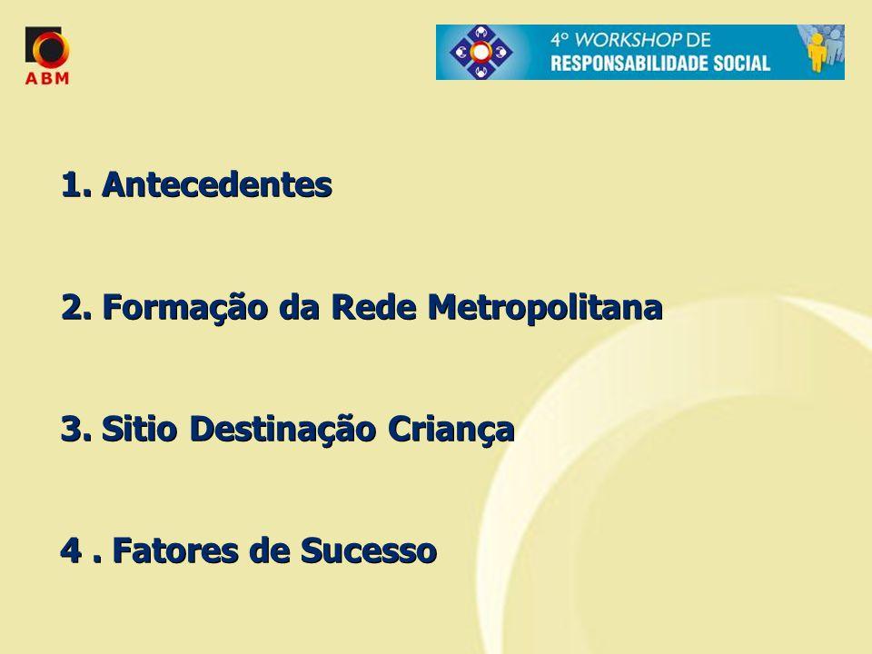 1. Antecedentes 2. Formação da Rede Metropolitana.