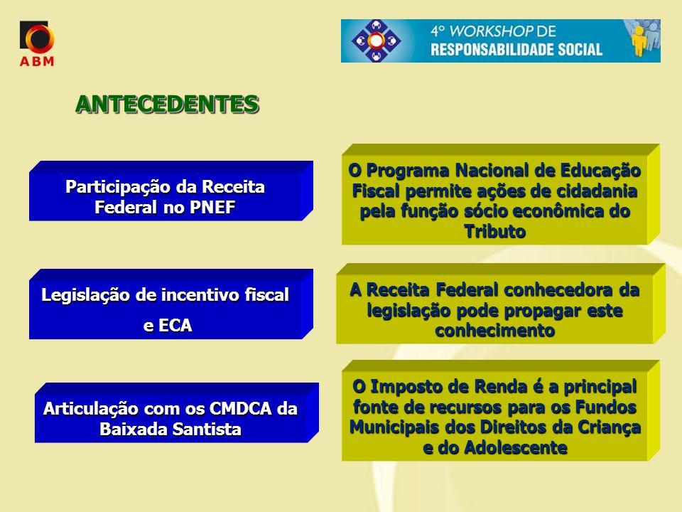 ANTECEDENTES O Programa Nacional de Educação Fiscal permite ações de cidadania pela função sócio econômica do Tributo.