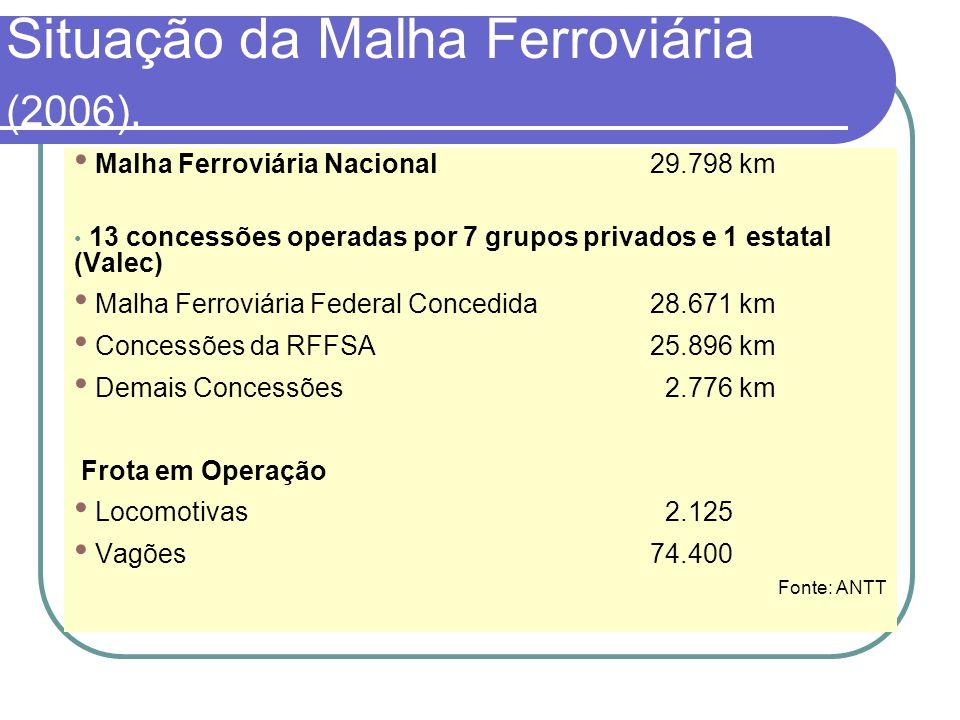 Situação da Malha Ferroviária (2006).