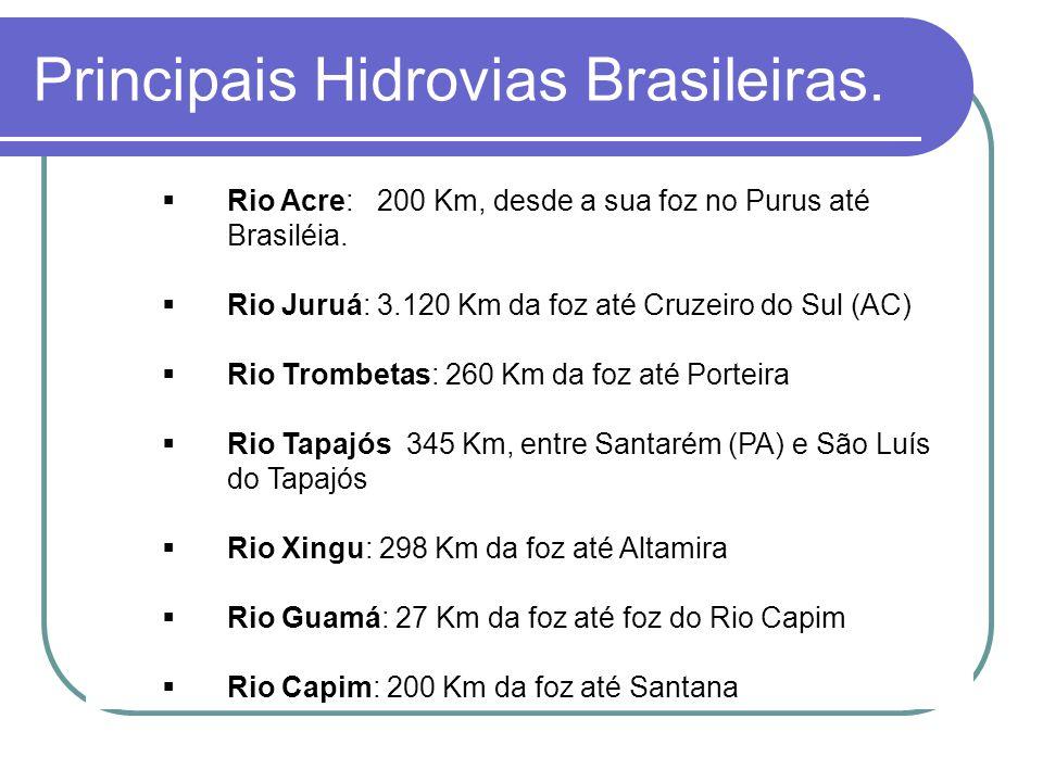 Principais Hidrovias Brasileiras.