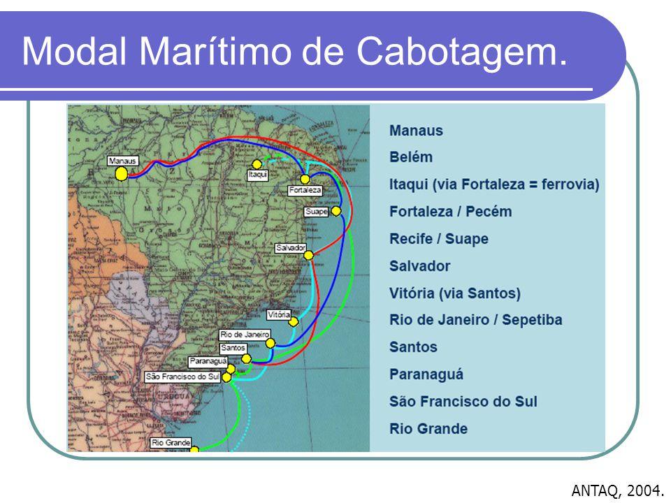 Modal Marítimo de Cabotagem.