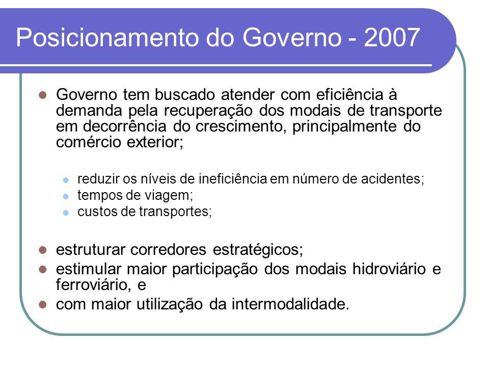 Posicionamento do Governo - 2007