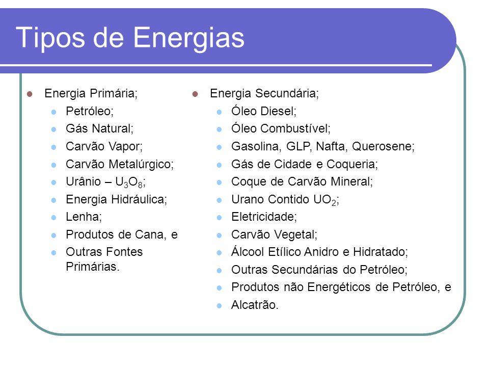Tipos de Energias Energia Primária; Petróleo; Gás Natural;