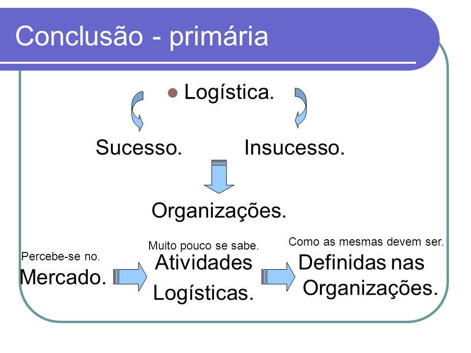 Definidas nas Organizações.