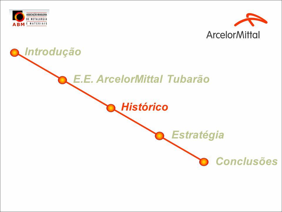 Histórico ABRIL DE 2002.