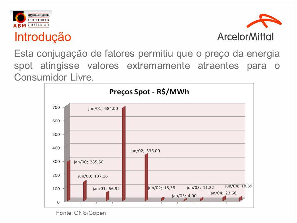 Introdução Desta forma, houve um grande impulso para a migração de consumidores para o Mercado Livre de Energia Elétrica.