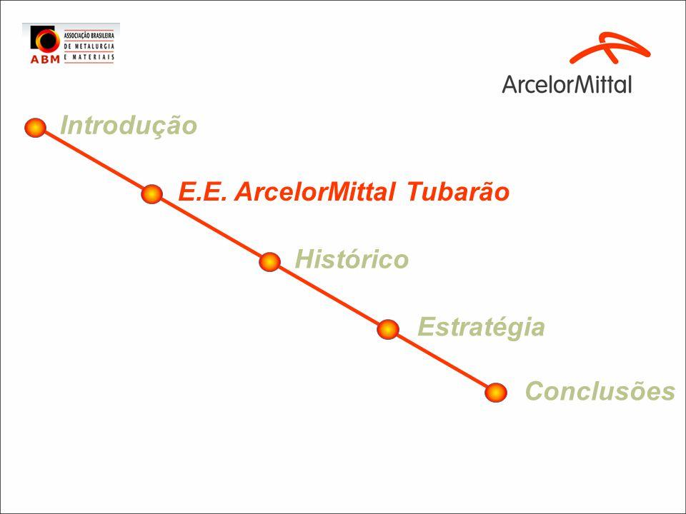 E.E. ArcelorMittal Tubarão
