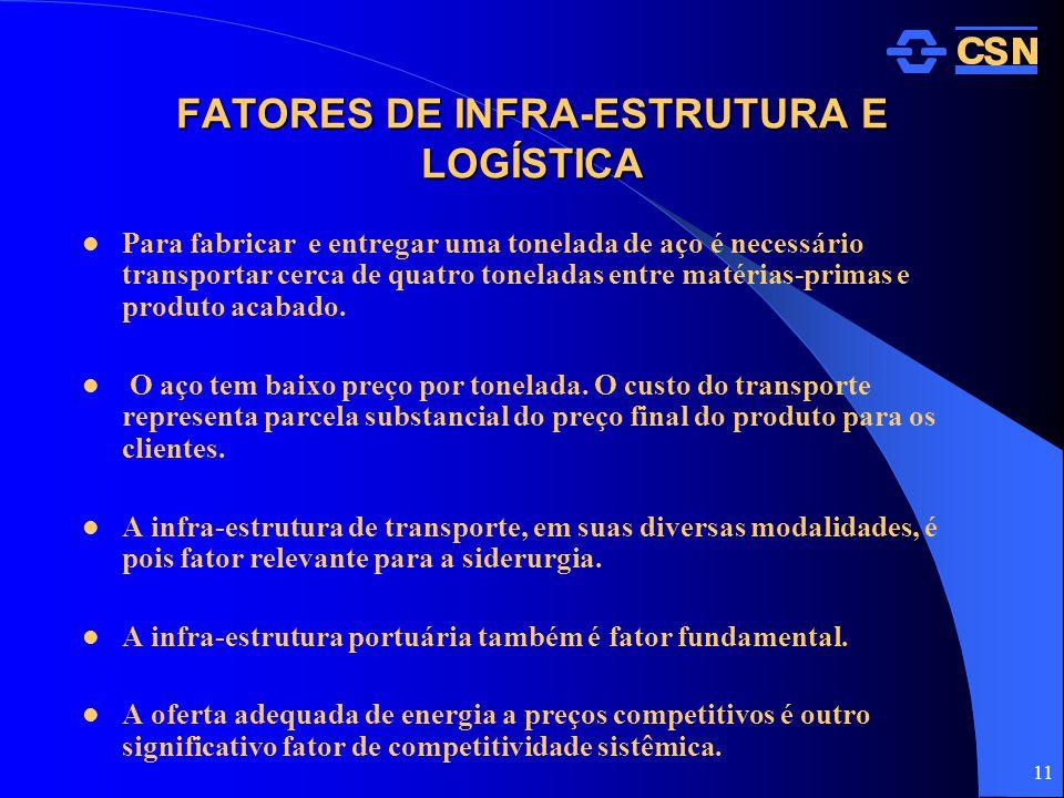 FATORES DE INFRA-ESTRUTURA E LOGÍSTICA