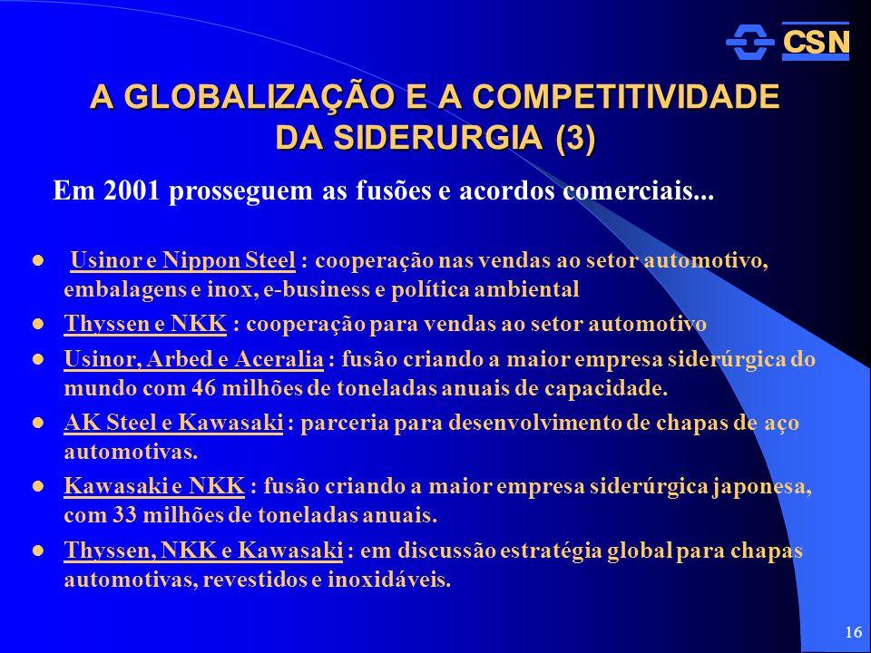 A GLOBALIZAÇÃO E A COMPETITIVIDADE DA SIDERURGIA (3)