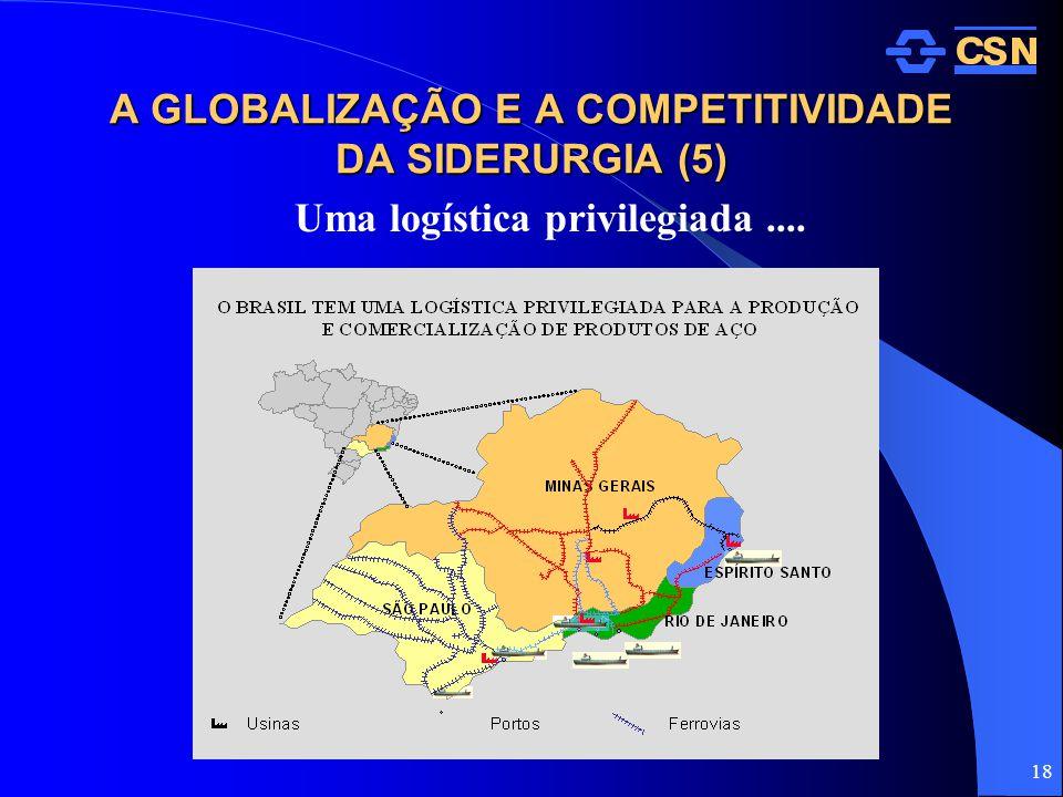 A GLOBALIZAÇÃO E A COMPETITIVIDADE DA SIDERURGIA (5)