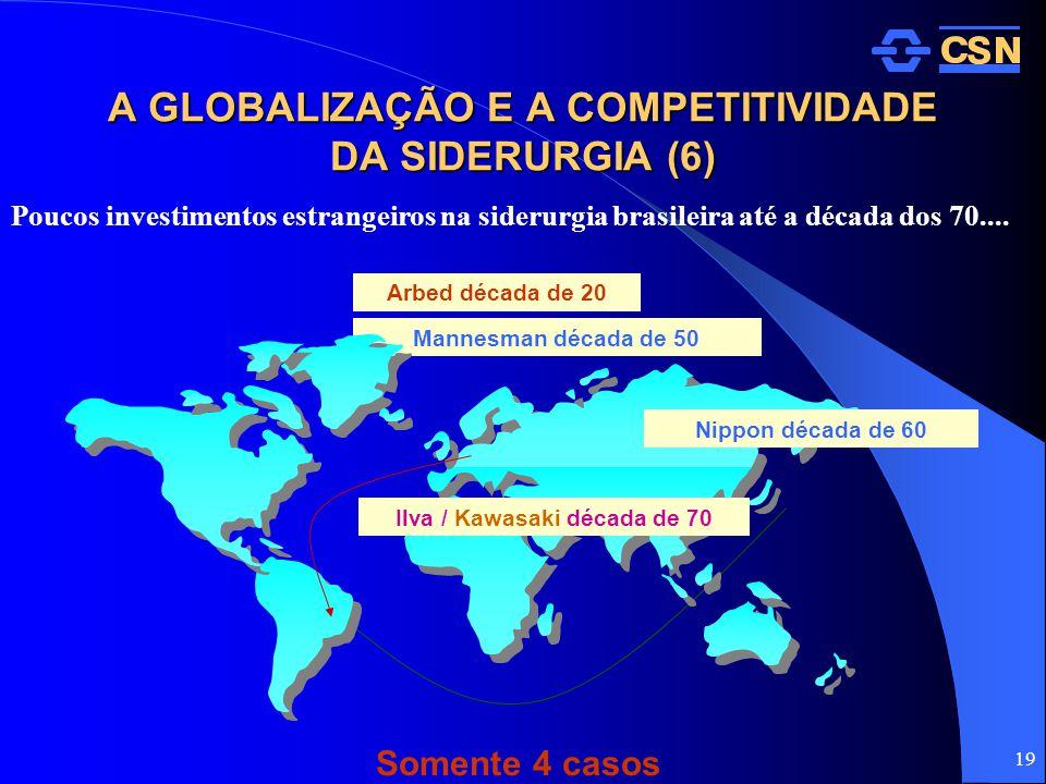A GLOBALIZAÇÃO E A COMPETITIVIDADE DA SIDERURGIA (6)