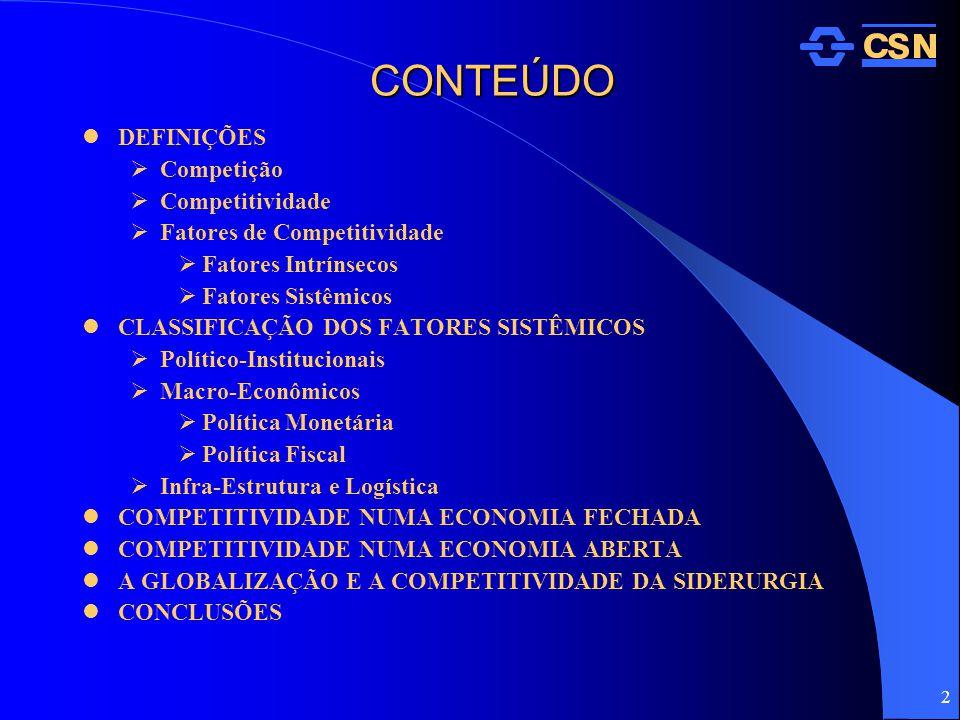 CONTEÚDO DEFINIÇÕES Competição Competitividade