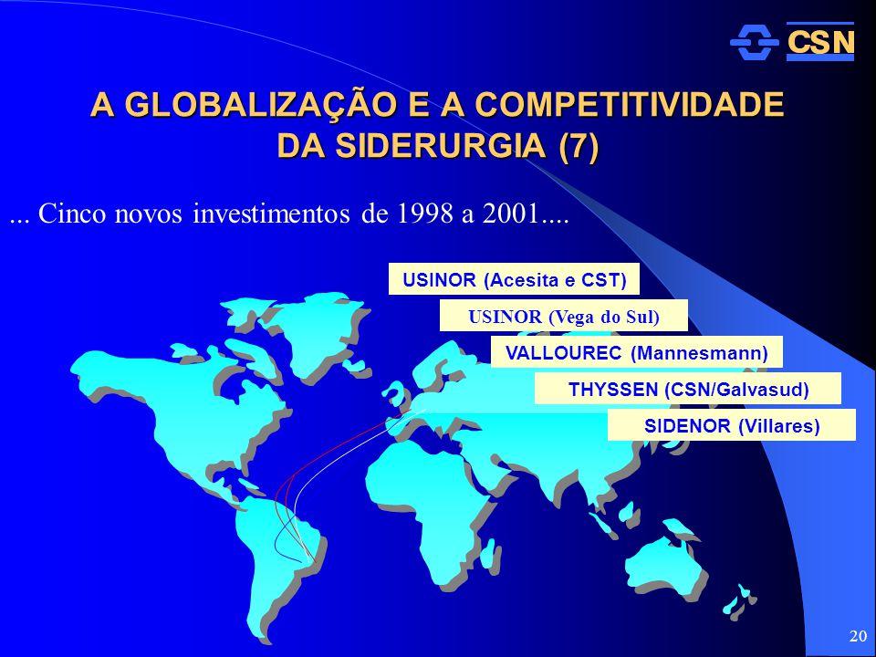 A GLOBALIZAÇÃO E A COMPETITIVIDADE DA SIDERURGIA (7)