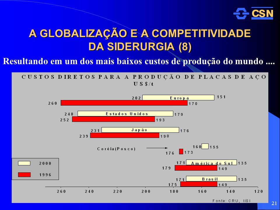 A GLOBALIZAÇÃO E A COMPETITIVIDADE DA SIDERURGIA (8)