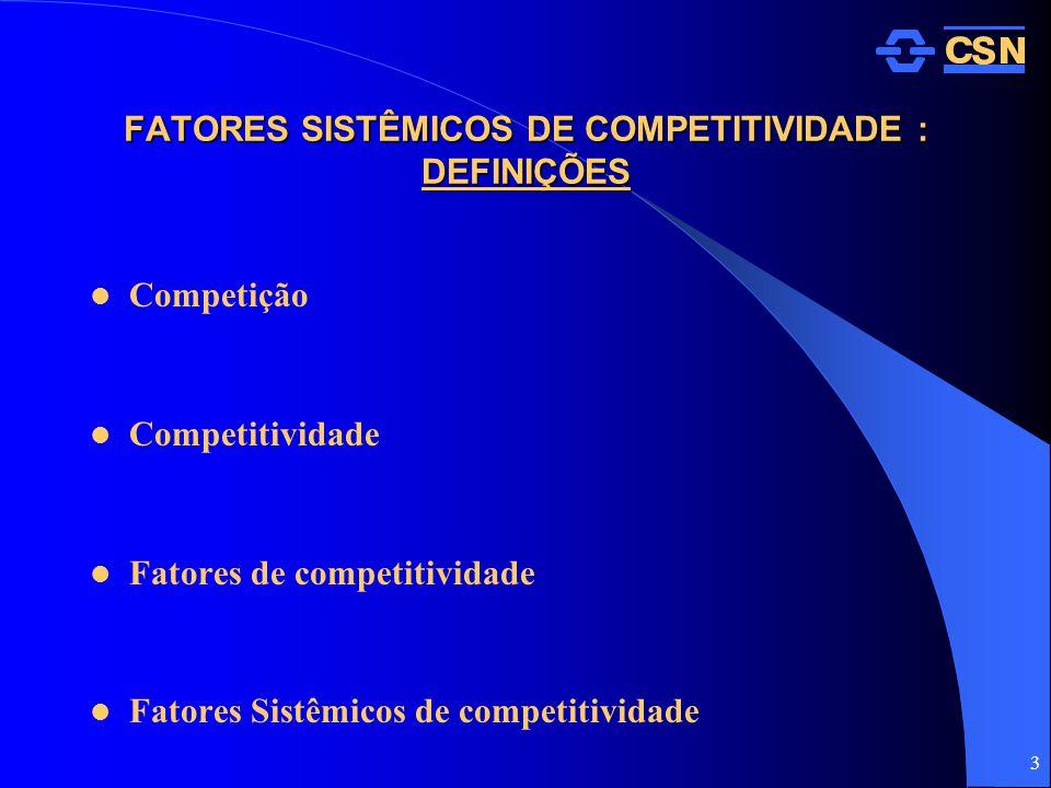 FATORES SISTÊMICOS DE COMPETITIVIDADE : DEFINIÇÕES