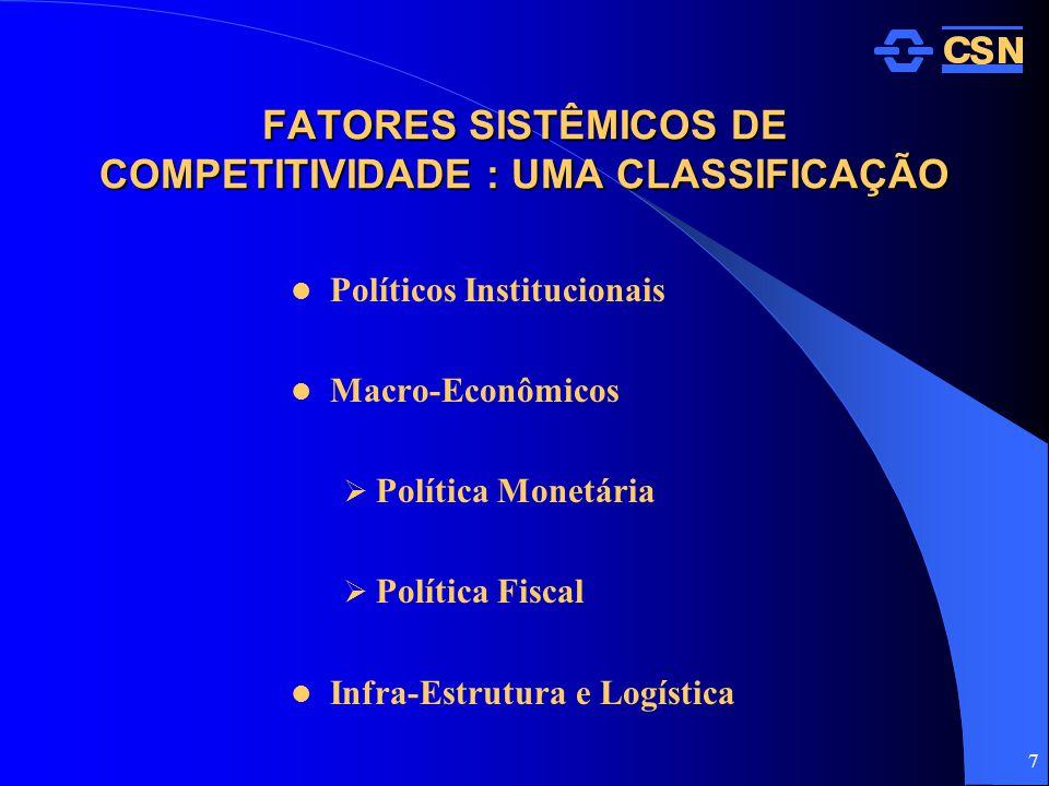 FATORES SISTÊMICOS DE COMPETITIVIDADE : UMA CLASSIFICAÇÃO