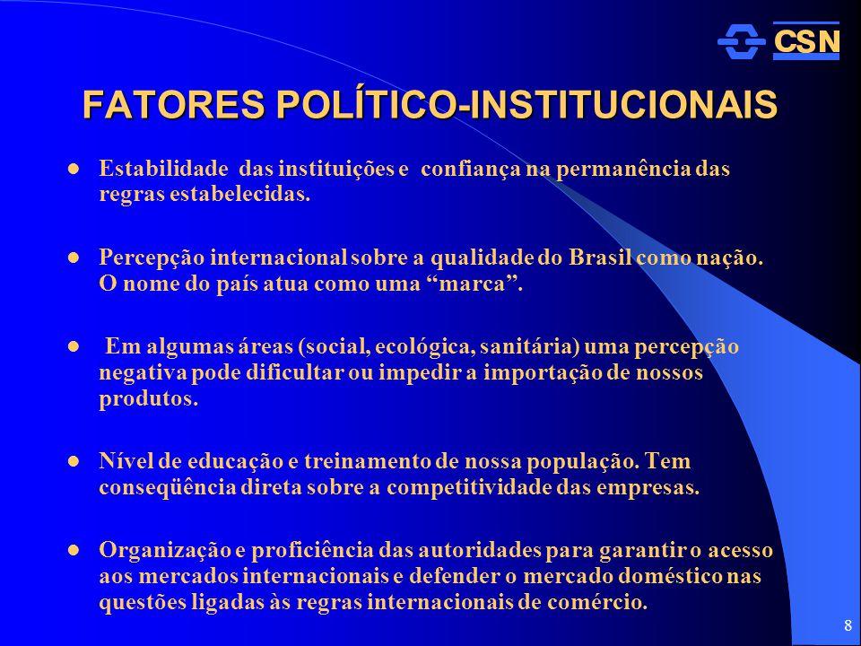 FATORES POLÍTICO-INSTITUCIONAIS
