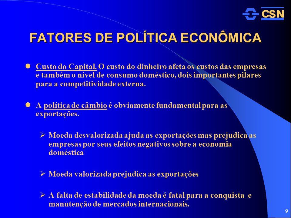 FATORES DE POLÍTICA ECONÔMICA