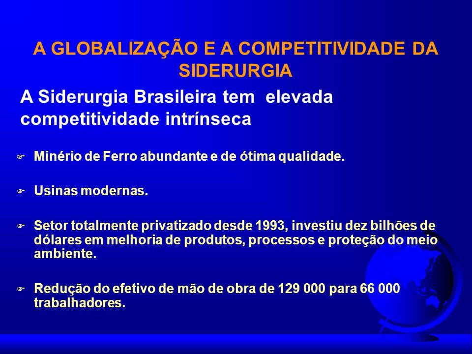 A GLOBALIZAÇÃO E A COMPETITIVIDADE DA SIDERURGIA