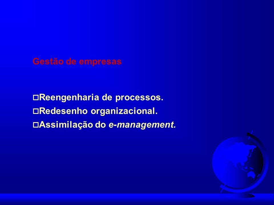 Gestão de empresas Reengenharia de processos. Redesenho organizacional.