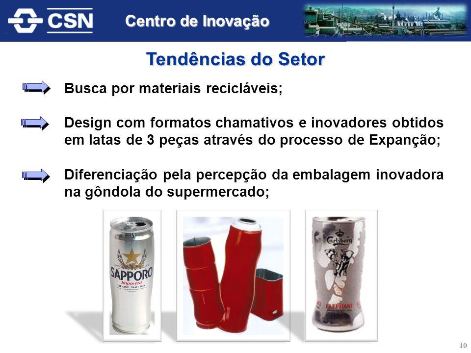 Tendências do Setor Centro de Inovação