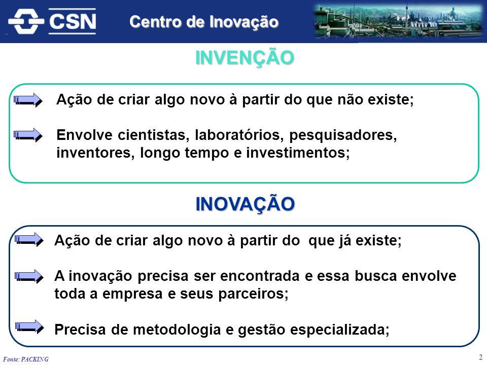INVENÇÃO INOVAÇÃO Centro de Inovação