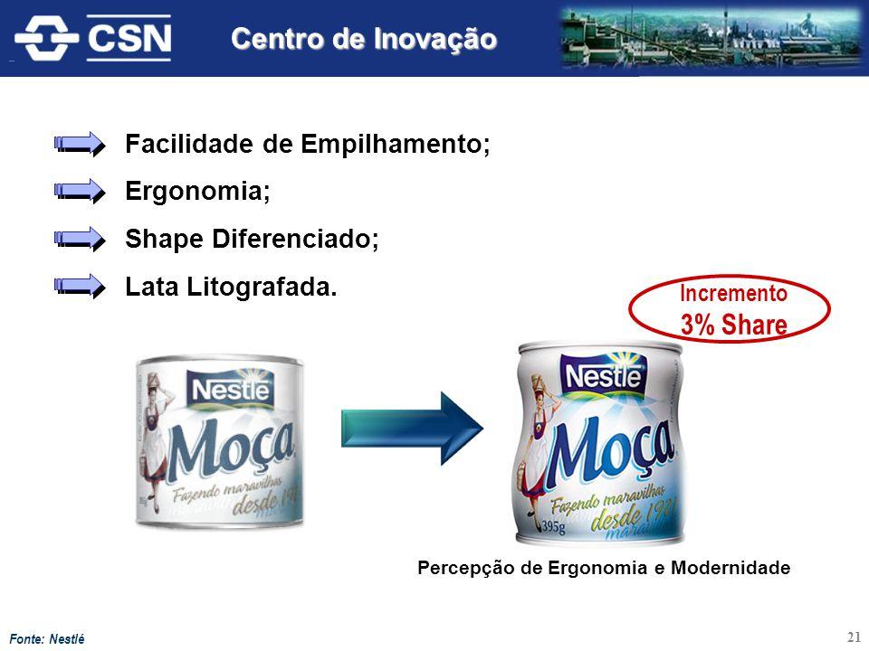 Centro de Inovação 3% Share Facilidade de Empilhamento; Ergonomia;