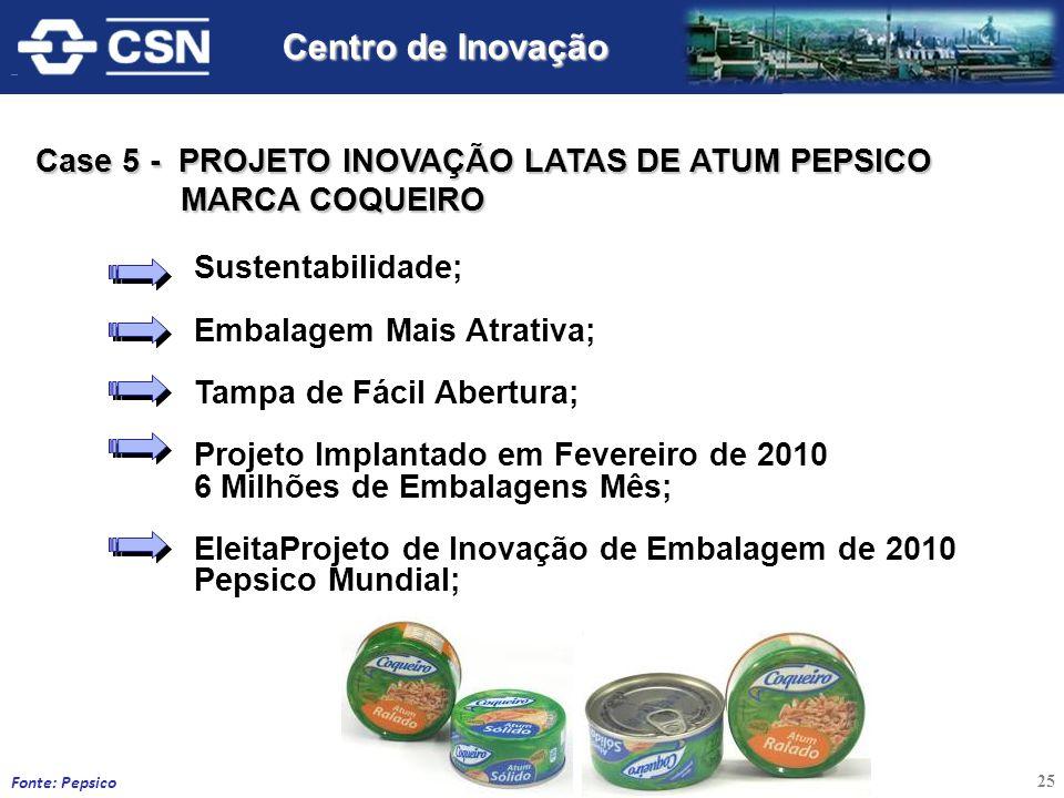 Centro de Inovação Case 5 - PROJETO INOVAÇÃO LATAS DE ATUM PEPSICO