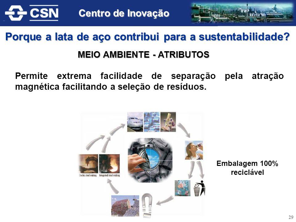 Porque a lata de aço contribui para a sustentabilidade