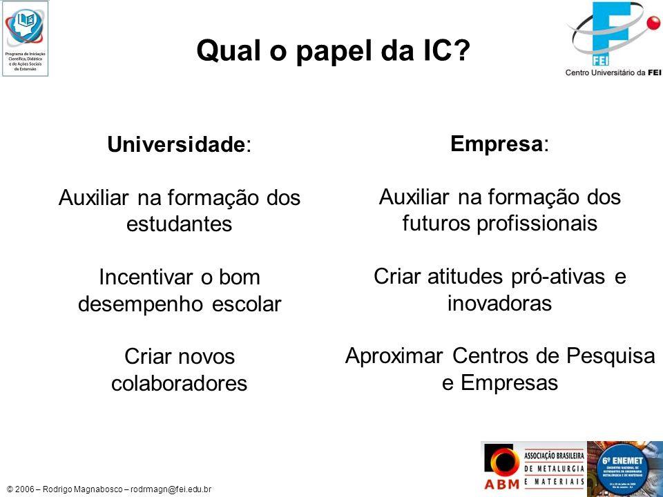 Qual o papel da IC Universidade: Empresa: