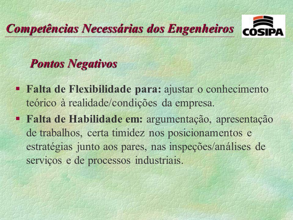 Pontos Negativos Falta de Flexibilidade para: ajustar o conhecimento teórico à realidade/condições da empresa.