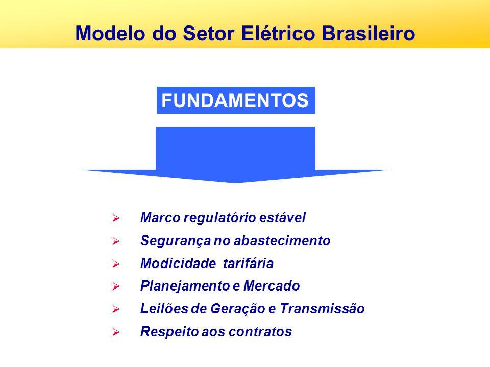 Modelo do Setor Elétrico Brasileiro