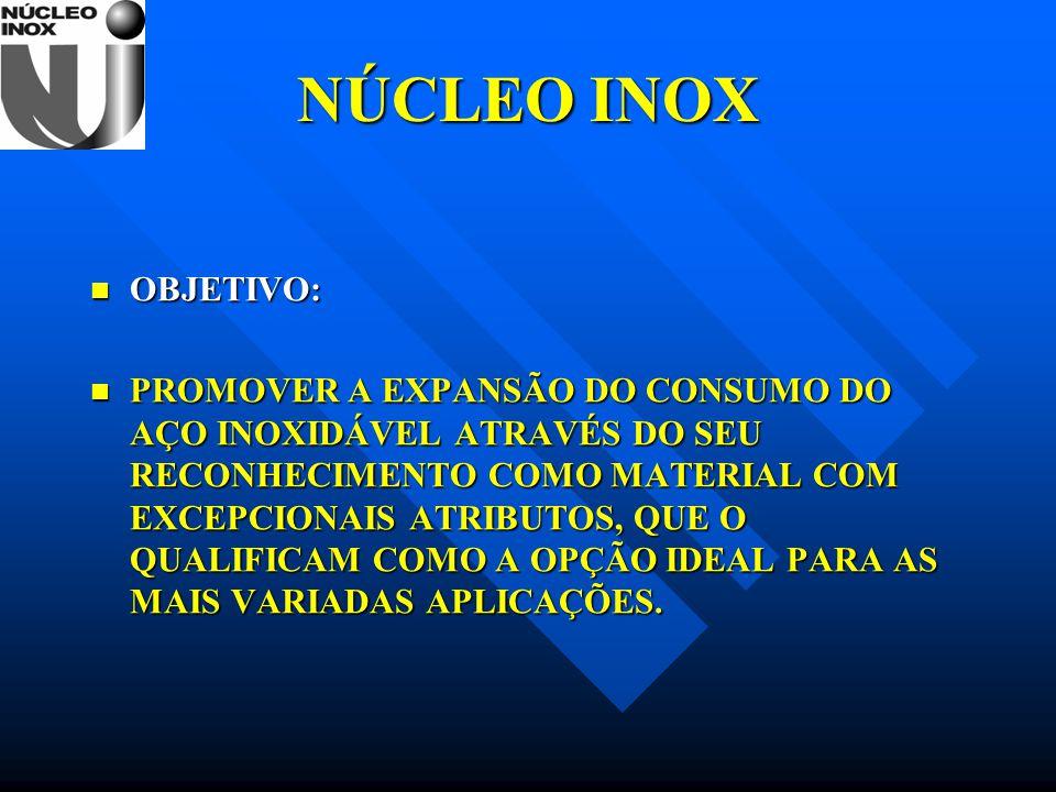 NÚCLEO INOX OBJETIVO: