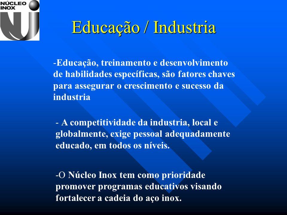 Educação / Industria