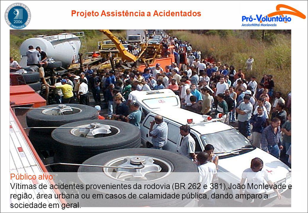 Projeto Assistência a Acidentados