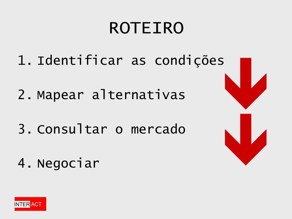   ROTEIRO Identificar as condições Mapear alternativas