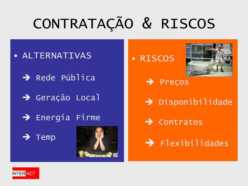CONTRATAÇÃO & RISCOS ALTERNATIVAS  Rede Pública  Geração Local  Energia Firme  Temp.