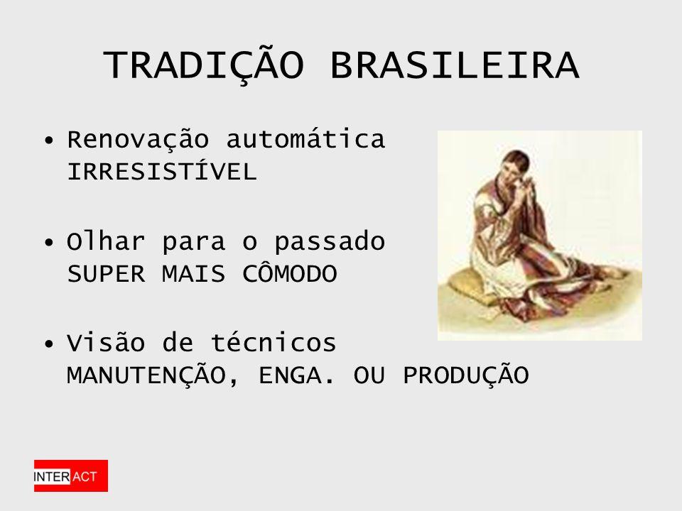 TRADIÇÃO BRASILEIRA Renovação automática IRRESISTÍVEL