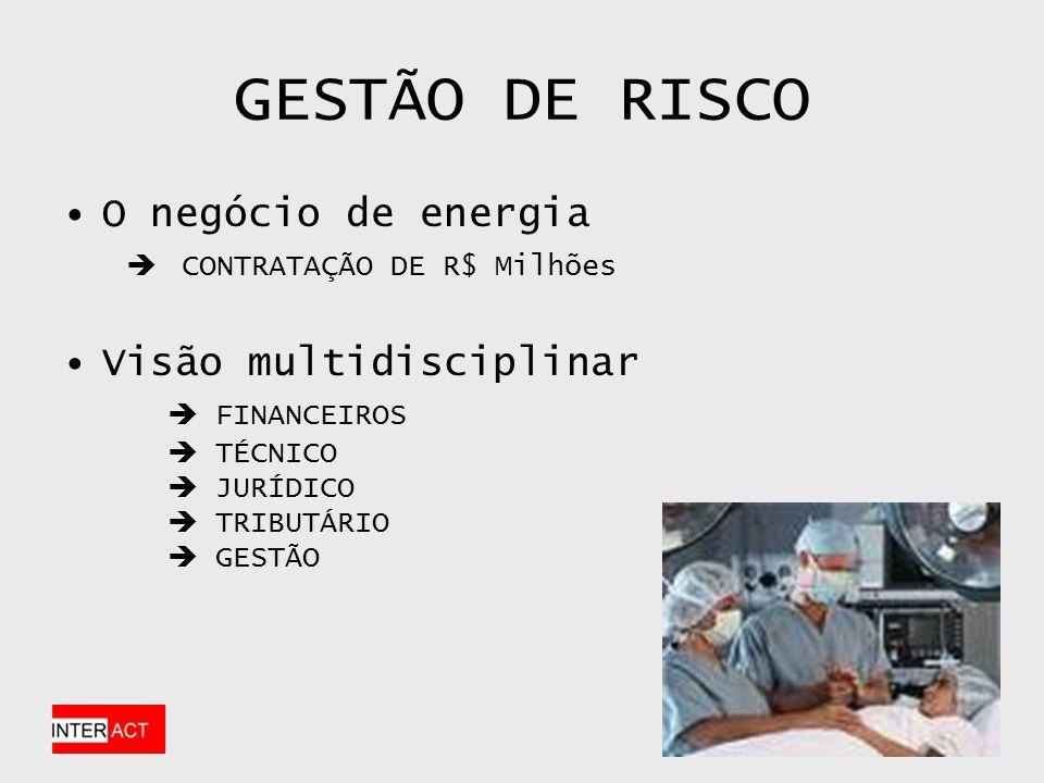 GESTÃO DE RISCO O negócio de energia  CONTRATAÇÃO DE R$ Milhões