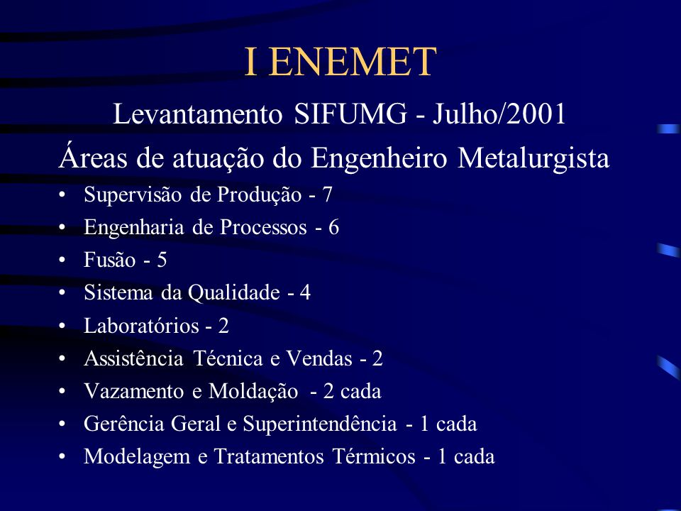 Levantamento SIFUMG - Julho/2001