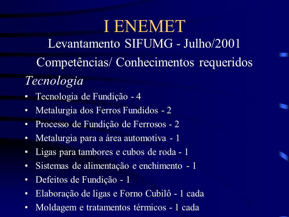 I ENEMET Levantamento SIFUMG - Julho/2001