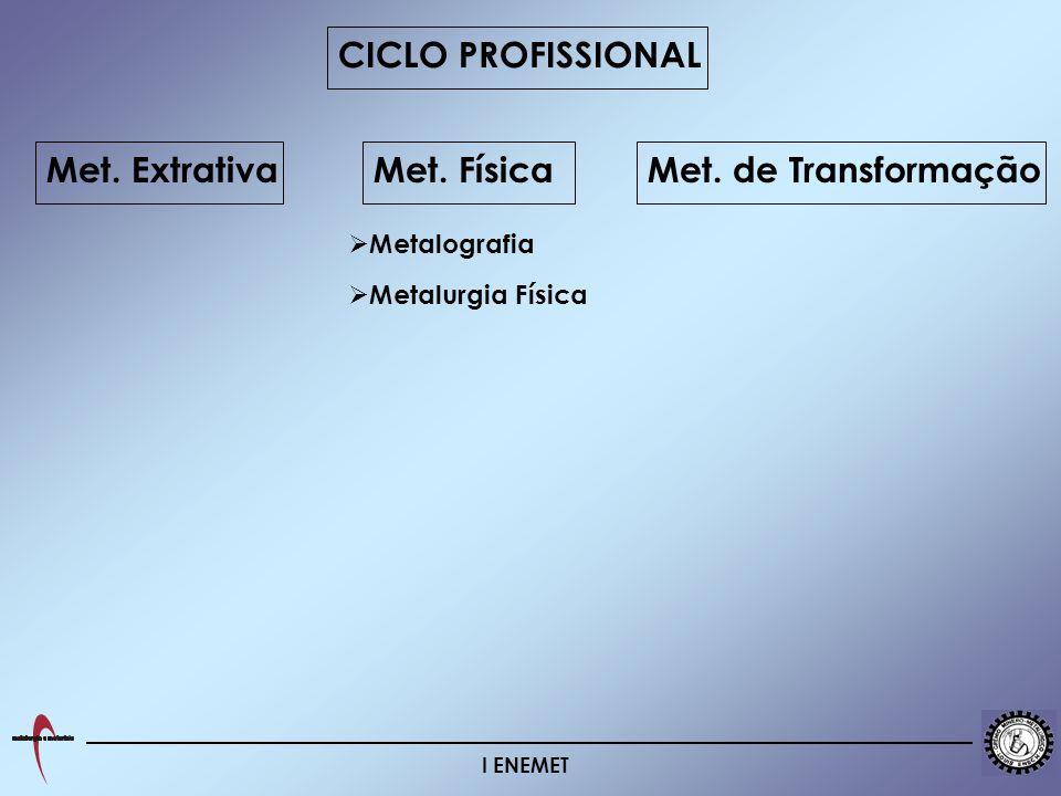 CICLO PROFISSIONAL Met. Extrativa Met. Física Met. de Transformação