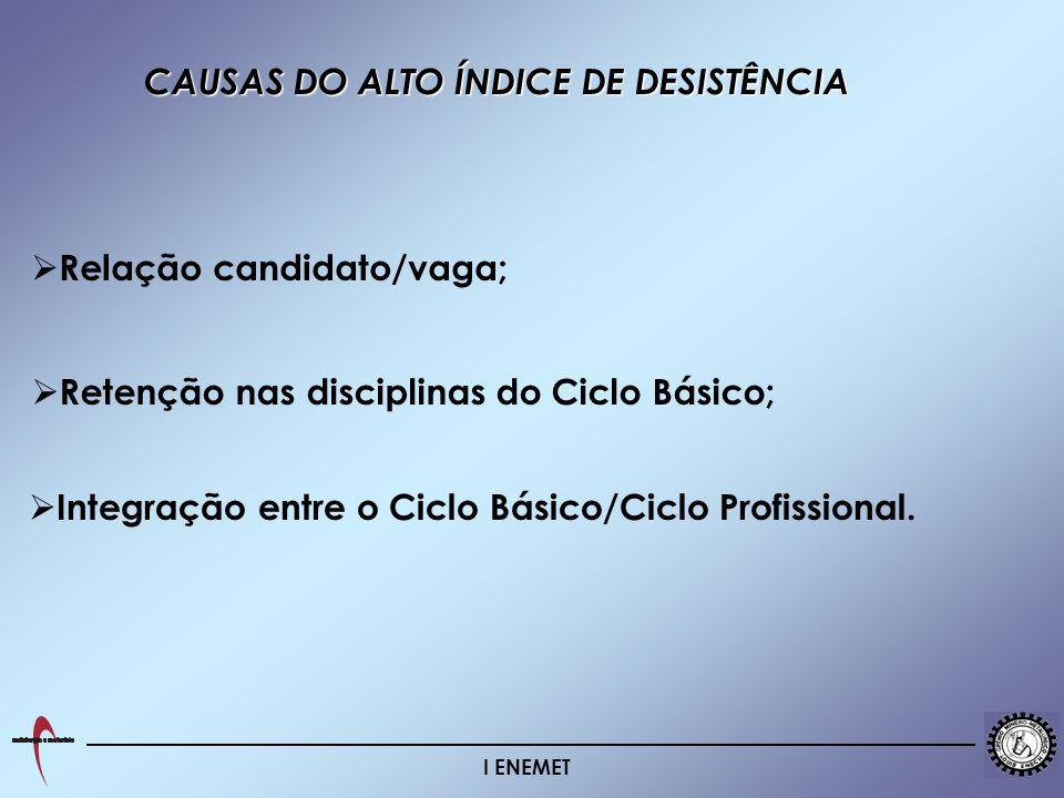 CAUSAS DO ALTO ÍNDICE DE DESISTÊNCIA