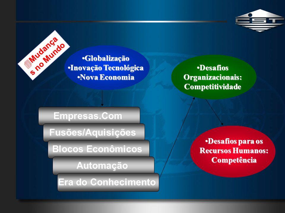 Empresas.Com Fusões/Aquisições Blocos Econômicos Automação
